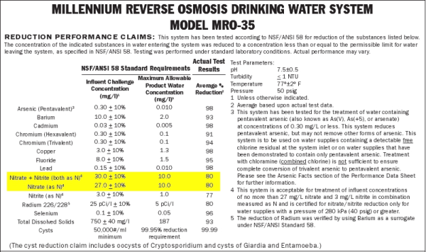 Reverse Osmosis Data Sheet